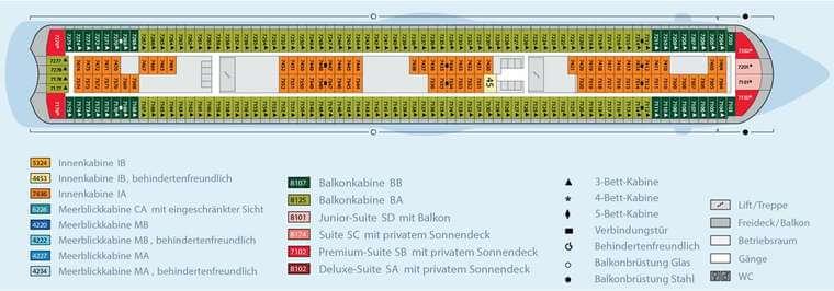 AIDAbella - Deck 7