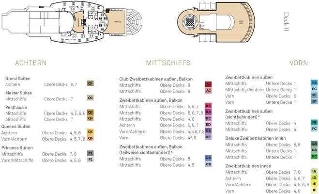 Queen Elizabeth - Deck 11