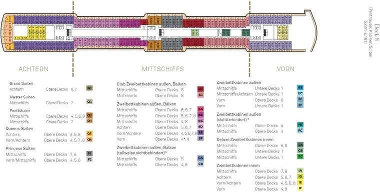 Queen Elizabeth - Deck 8