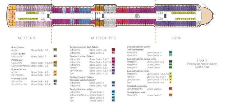 Queen Victoria - Deck 5